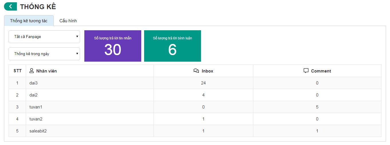Abitmes-Phần mềm quản lý comment-inbox Fanpage (Web chat,Android,iOS)